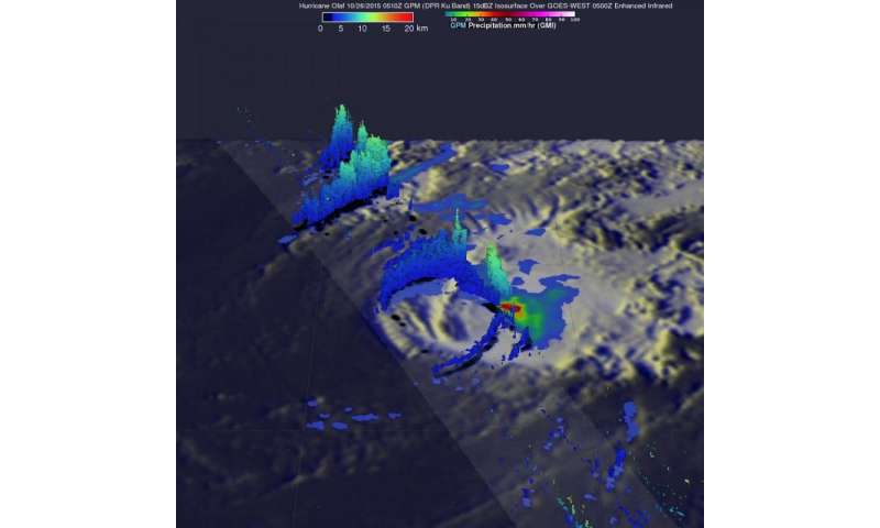 Weakening post-Tropical Storm Olaf examined by NASA's GPM satellite