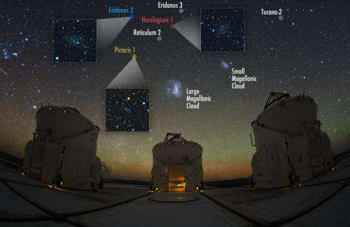 Welcome to the neighborhood: New dwarf galaxies discovered in orbit around the Milky Way