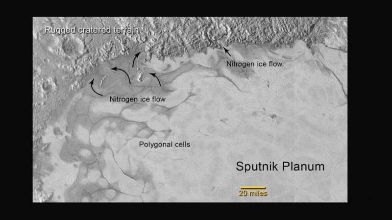 What flows on Pluto?