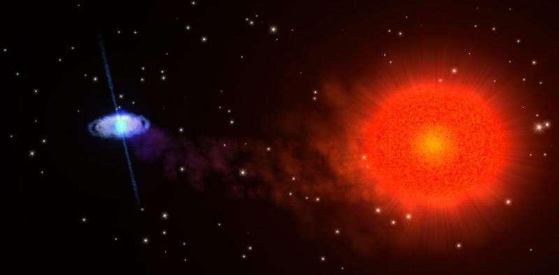 What is a neutron star?