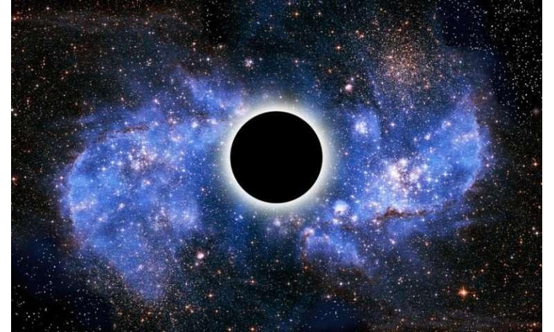 types of black holes