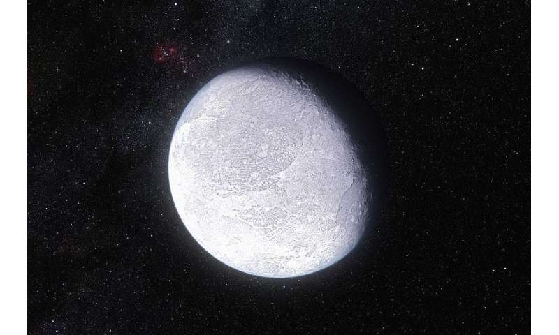 What is the newest planet?