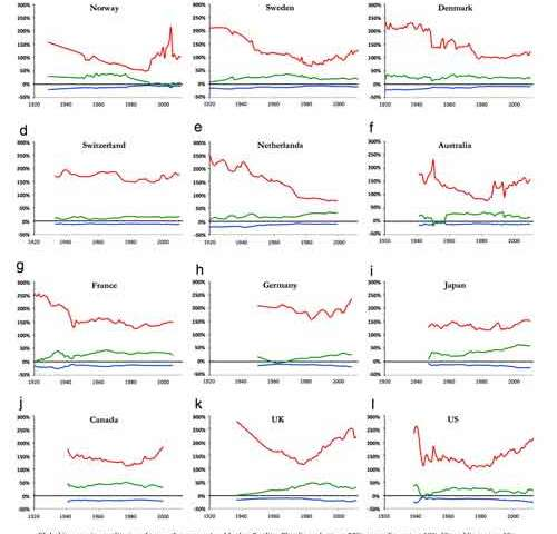 What's fair?: New theory on income inequality