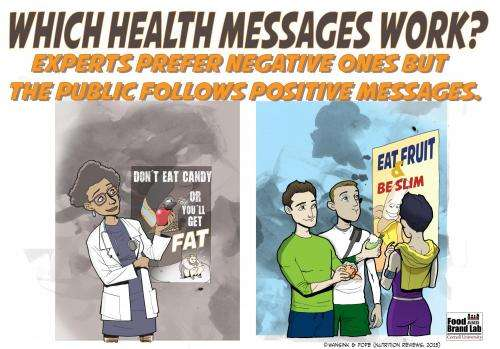 Which health messages work?