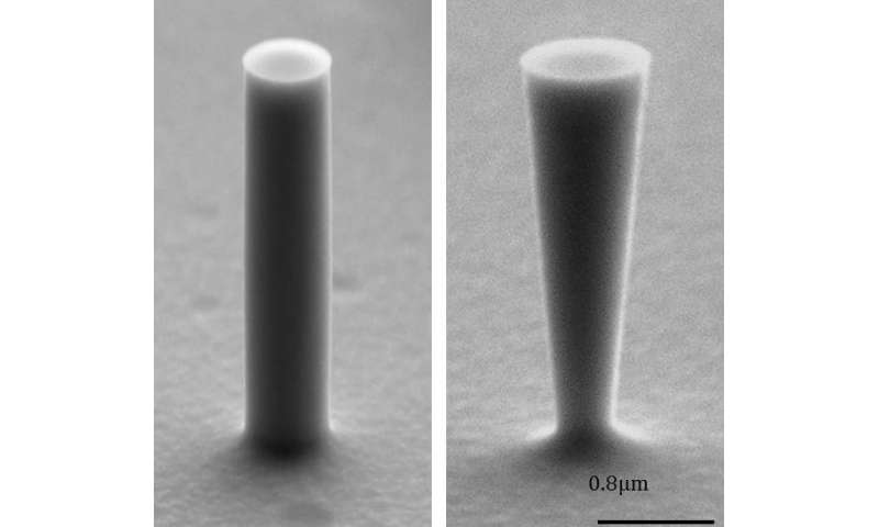 Whisper gallery modes in Silicon nanocones intensify luminescence