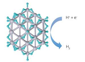 Why platinum nanoparticles become less effective catalysts at small sizes
