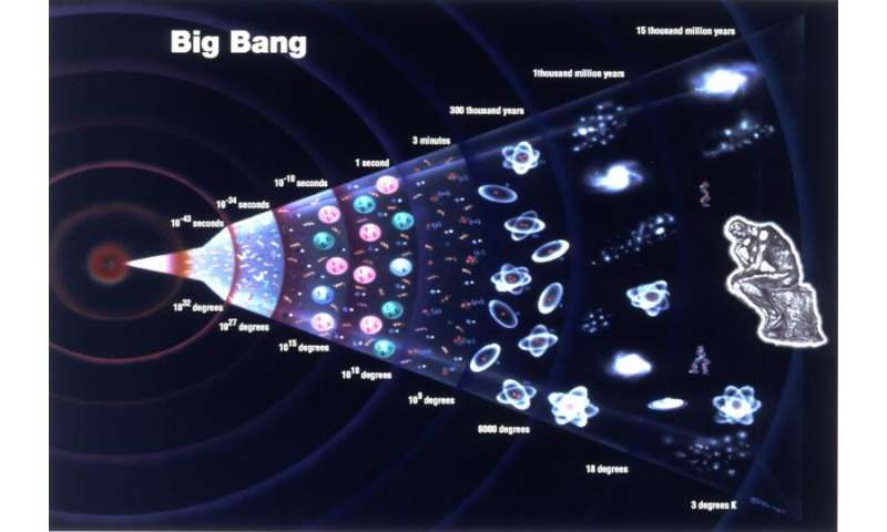 Will the Big Bang go backwards?