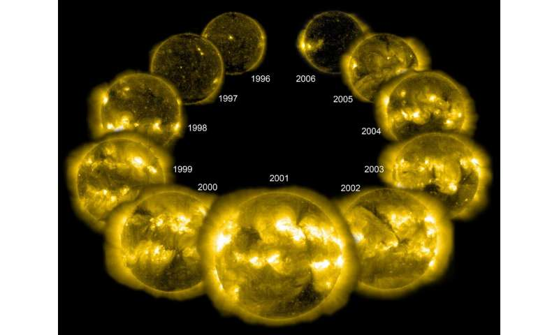 Are planets setting the sun's pace?