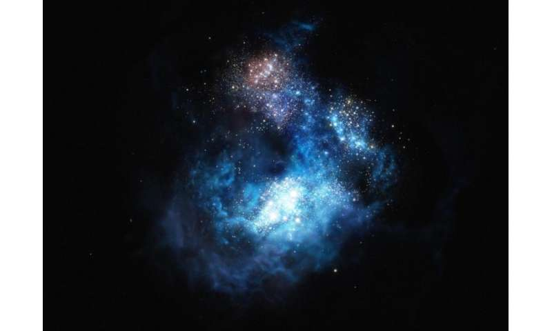 A team of super bright galaxies in the early universe