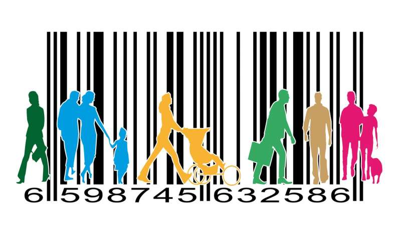 Barcodes show the blood family tree
