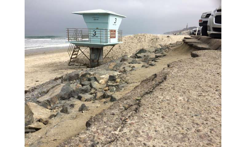 Beach replenishment helps protect against storm erosion during El Niño