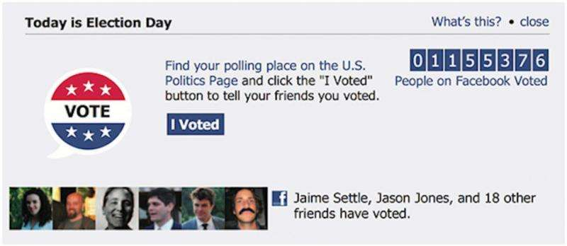 Can Facebook influence an election result?