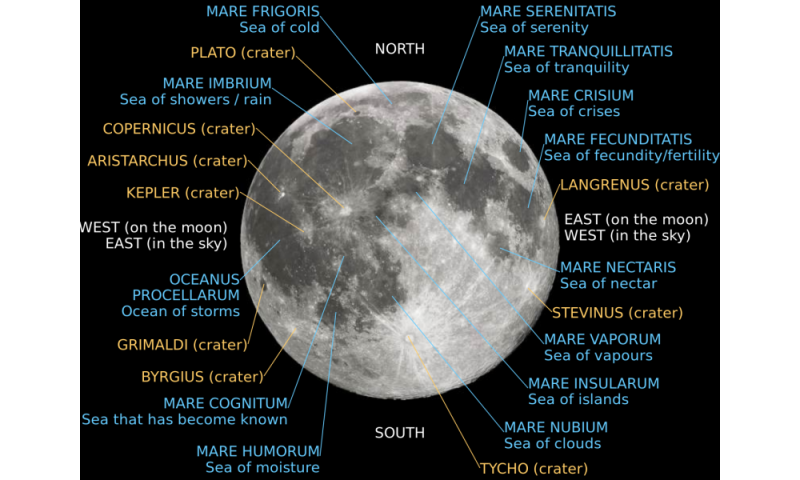Can You Buy Land On The Moon