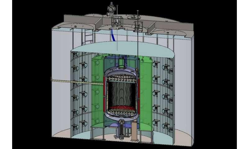 Construction of world's most sensitive dark matter detector moves forward