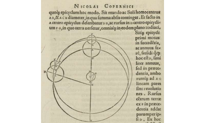 Copernicus' revolution and Galileo's vision: our changing view of the universe in pictures