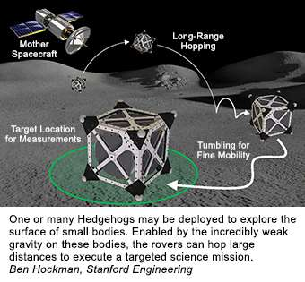 Engineers build cube-like rover for exploration of asteroids, comets