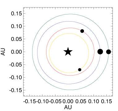 Exoplanets' complex orbital structure points to planetary migration in solar systems