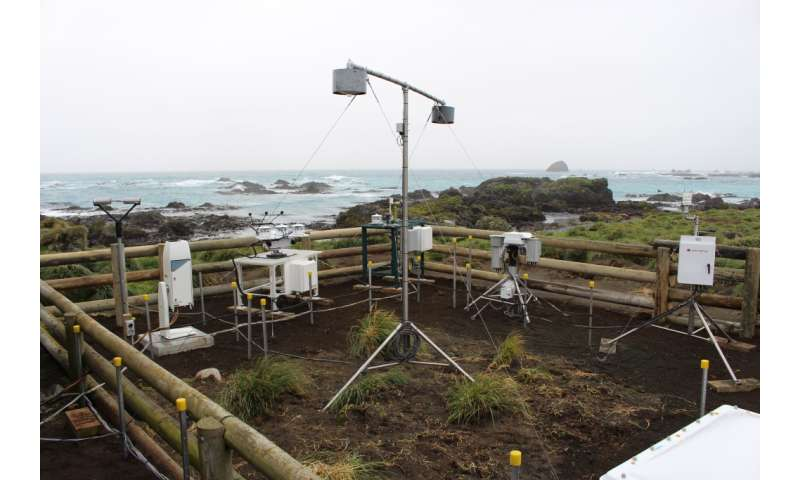 Field project will track Southern Ocean clouds from a remote island off Antarctica