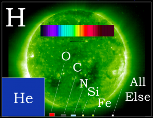 Finding other Earths—the chemistry of star and planet formation