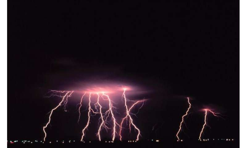 Fine-tuning forecasts of nighttime storms on the plains