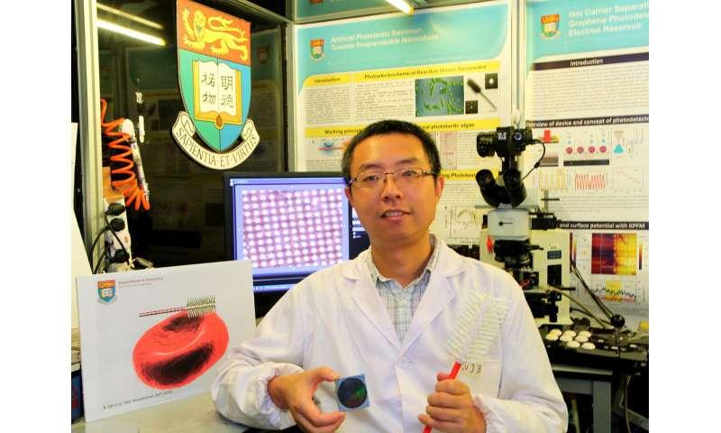 HKU chemists develop world's first light-seeking synthetic Nanorobot