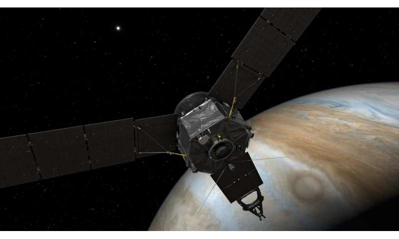 Juno spacecraft getting close to Jupiter