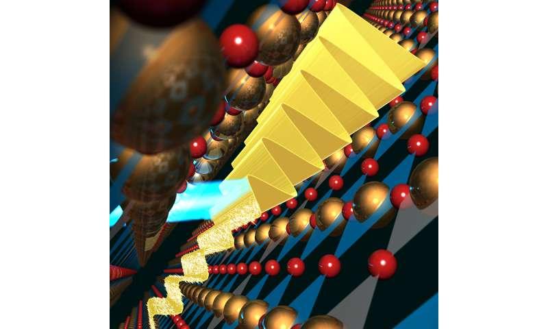 Manipulating superconducting plasma waves with terahertz light