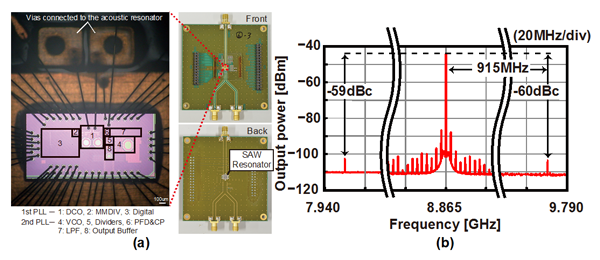 NICT develops circuit technology that resolves issues with high-frequency piezoelectric resonators