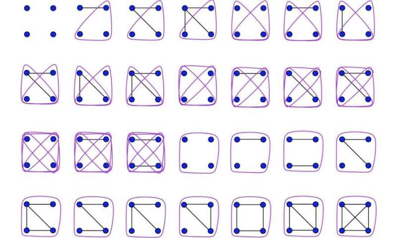 quantum hypergraph states