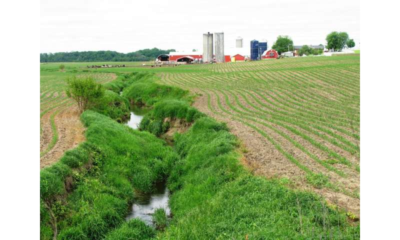 Rainfall following drought linked to historic nitrate levels in Midwest streams in 2013