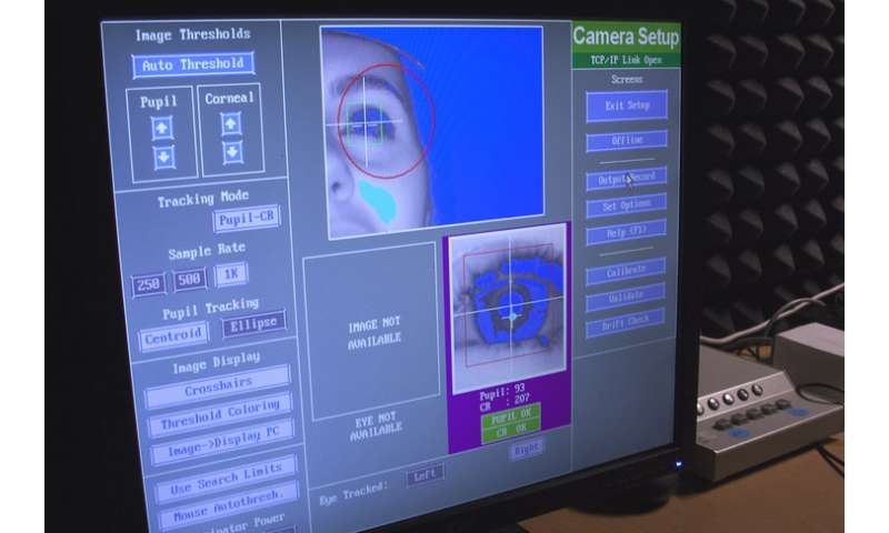 Researcher uses eye tracking to study linguistics