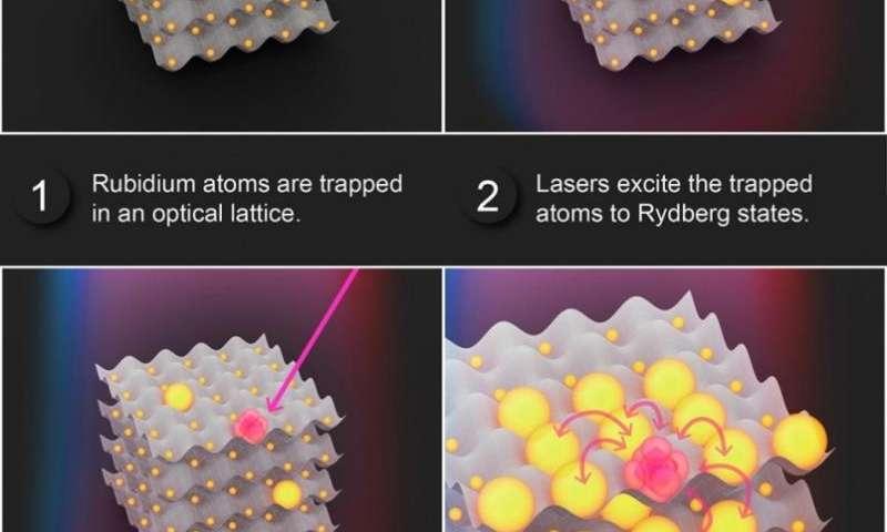 Rogue rubidium leads to atomic anomaly