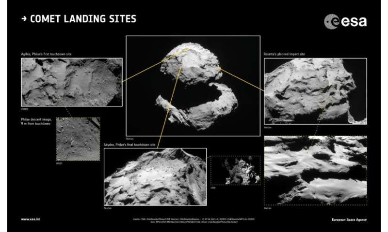 Rosetta's last words—science descending to a comet