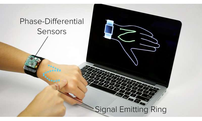 SkinTrack technology turns arm into smartwatch touchpad