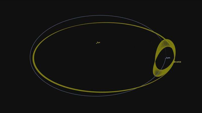 Small asteroid is Earth's constant companion