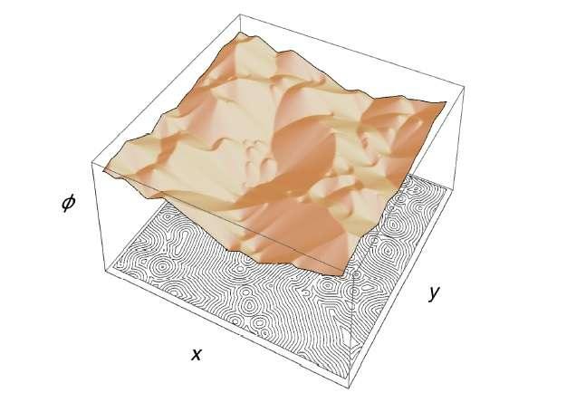 smectic liquid crystals
