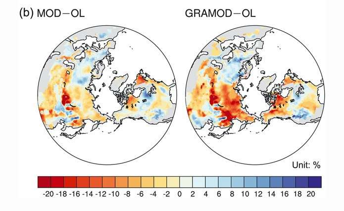 Snow data from satellites improves temperature predictions, UT researchers show