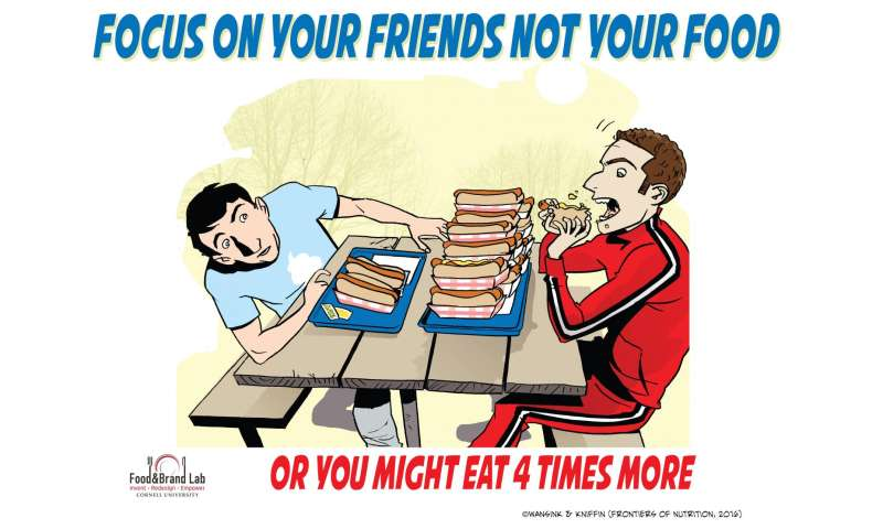 Social eating leads to overeating, especially among men