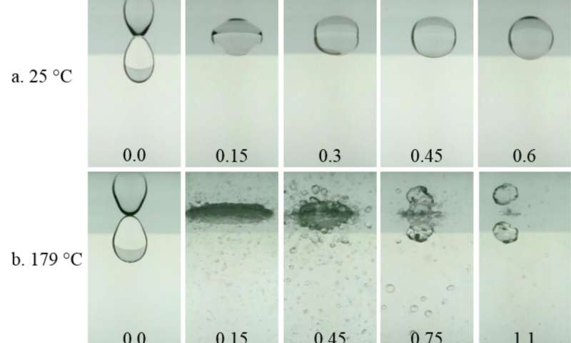 Space-based droplet dynamics lessons?