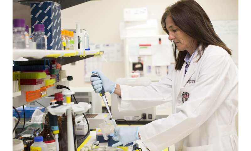 Texas Tech Health Sciences Center research targets medications for those with depression