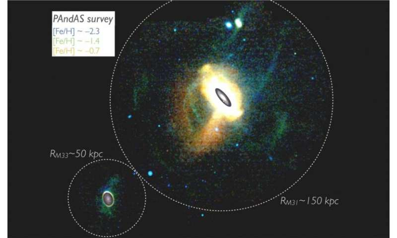 The cosmic crime-scene hunt for clues on how galaxies are formed