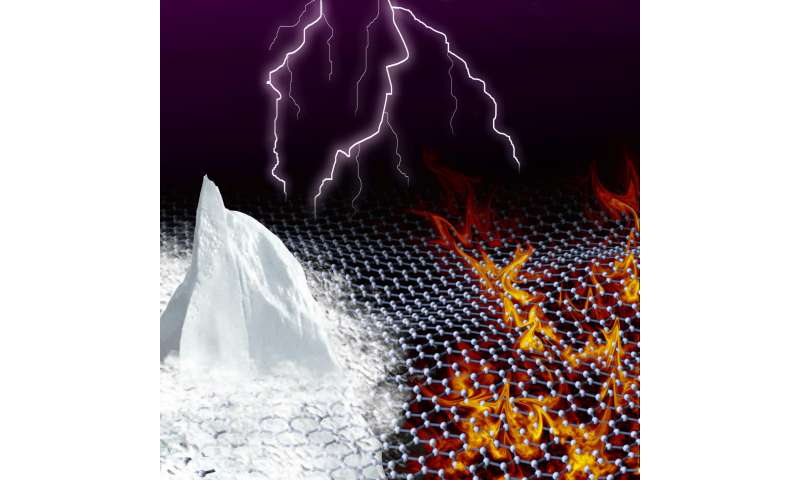 The hidden inferno inside your laser pointer