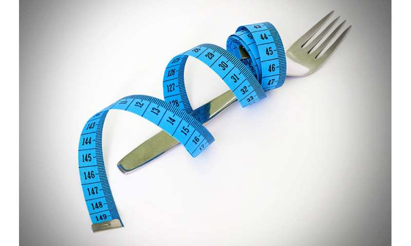 The science of eating disorders