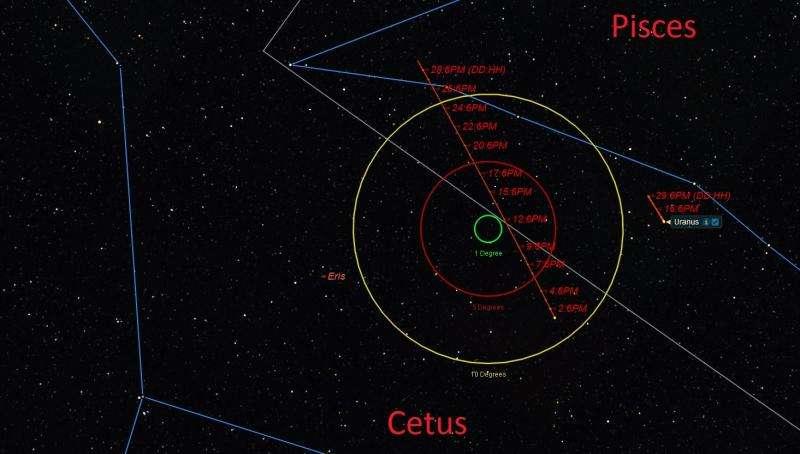 Vesta rules the February dusk skies