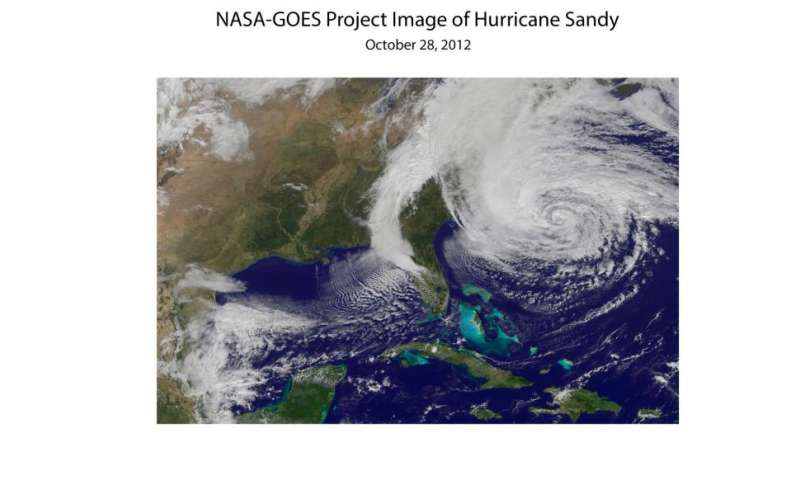 Warmer oceans could produce more powerful superstorms