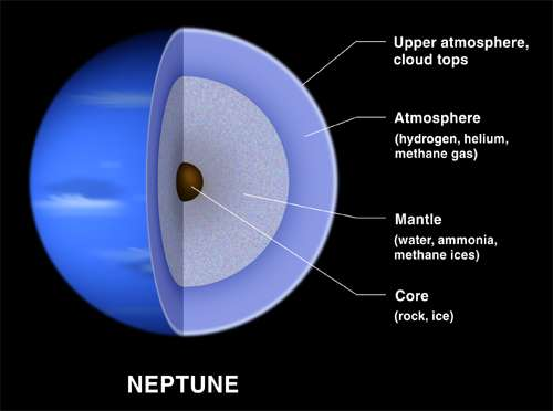 What is the surface of Neptune like?