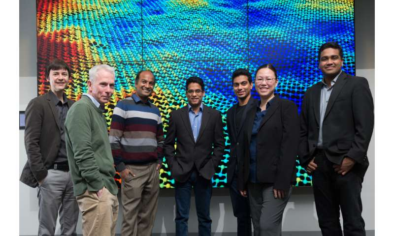 Machine learning enables predictive modeling of 2-D materials