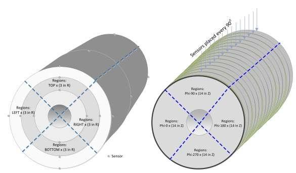 Researchers develop Gas Gain Stabilization System for TRT ATLAS