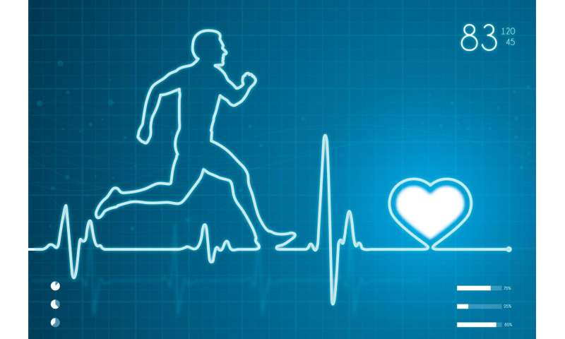 New study finds cardiovascular rehabilitation helps reduce risk of death in depressed heart patients