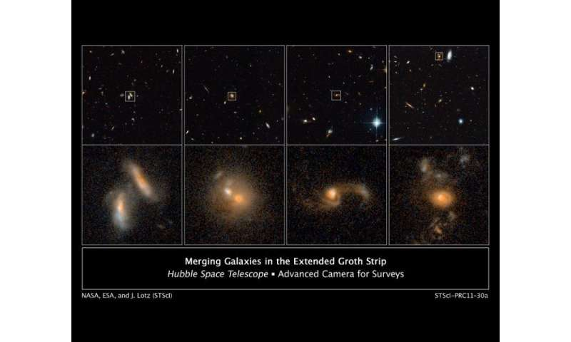 What happens when galaxies collide?